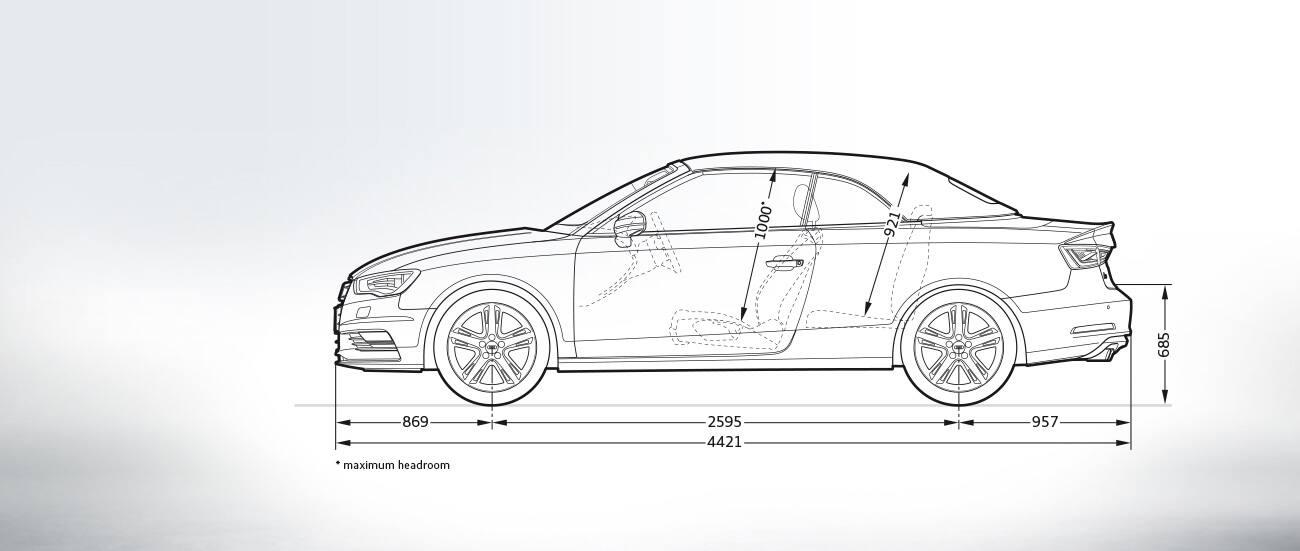 Afmetingen Gt Audi A3 Cabriolet Gt A3 Gt Audi Belgi 235