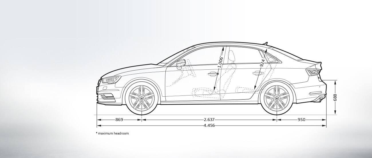 Afmetingen > Audi A3 Berline > A3 > Audi België