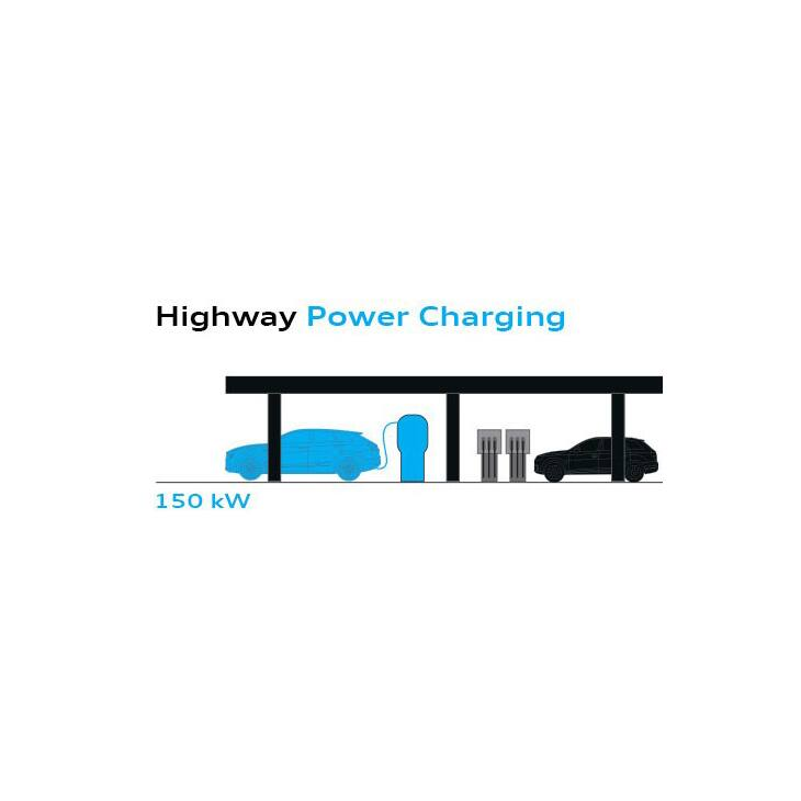 highway power charging